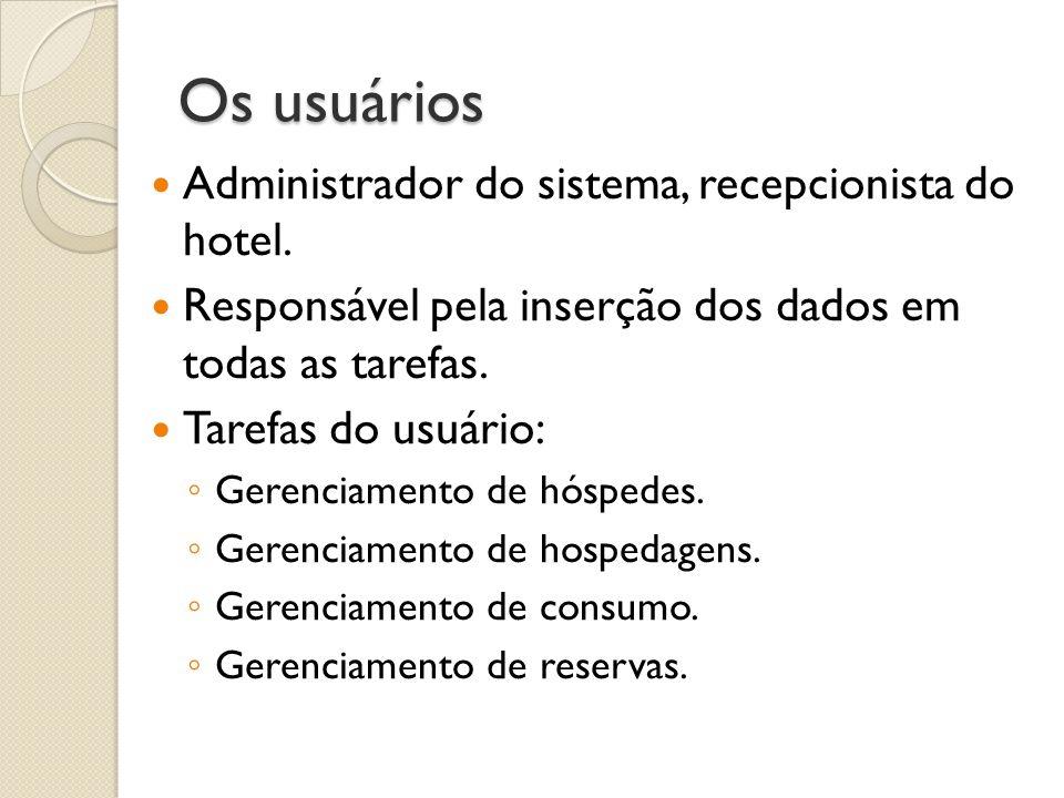 Os usuários Administrador do sistema, recepcionista do hotel.
