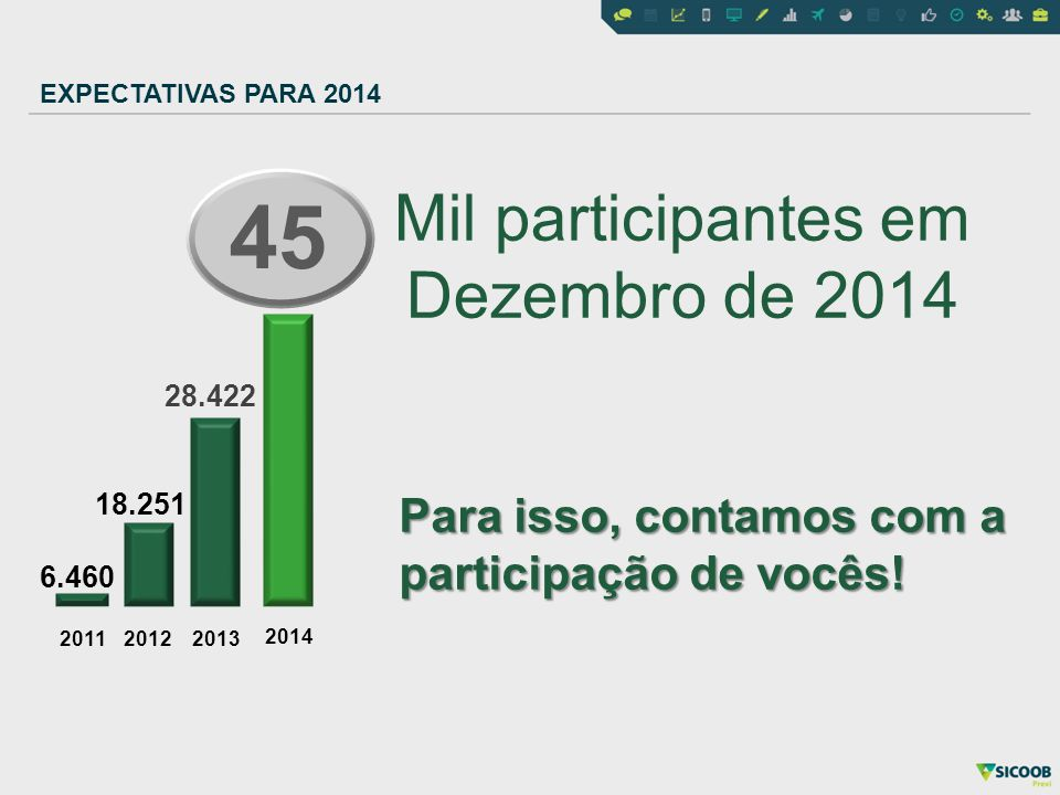 Mil participantes em Dezembro de 2014