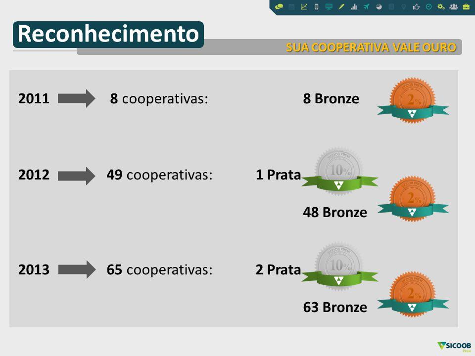 Reconhecimento 2011 8 cooperativas: 8 Bronze