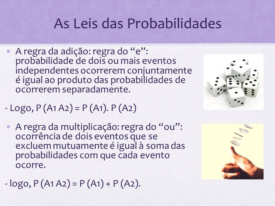 As Leis das Probabilidades