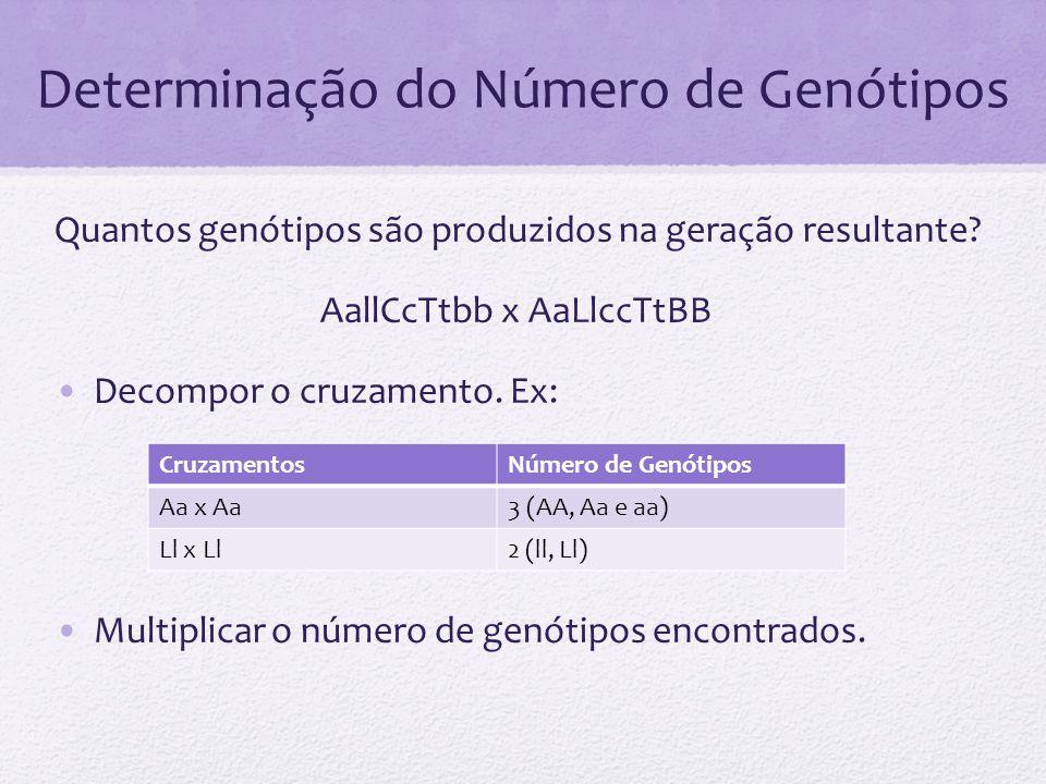 Determinação do Número de Genótipos