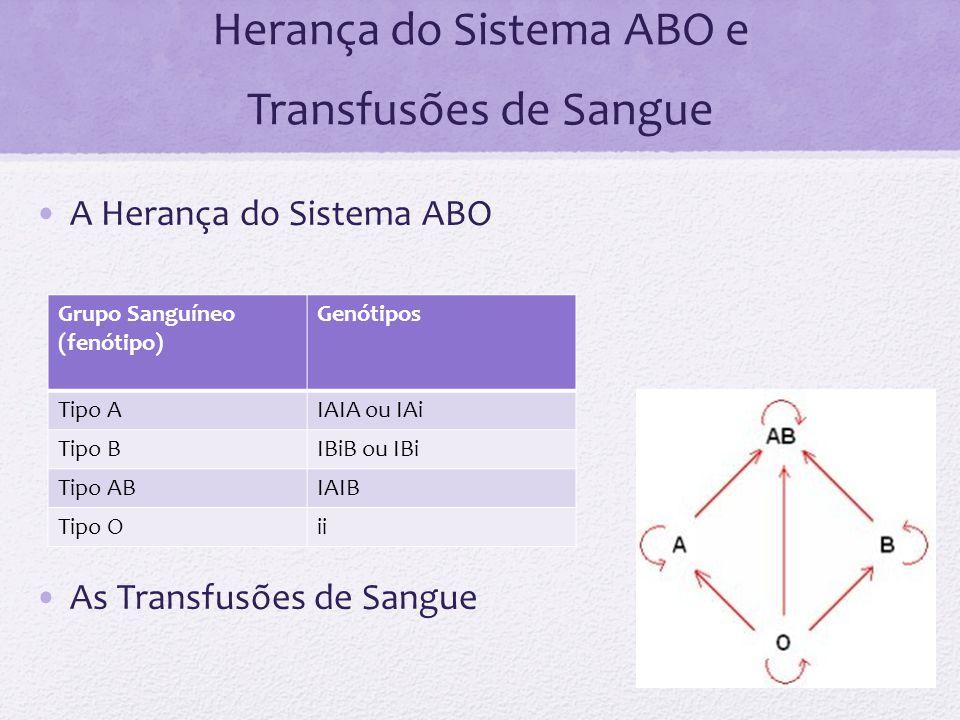 Herança do Sistema ABO e Transfusões de Sangue