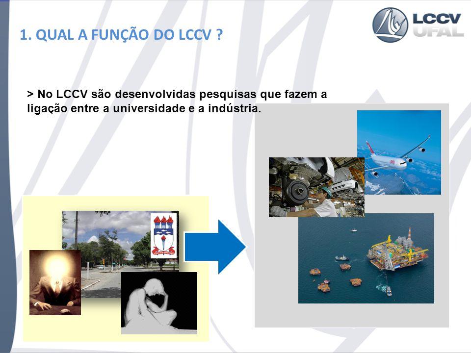 1. QUAL A FUNÇÃO DO LCCV .