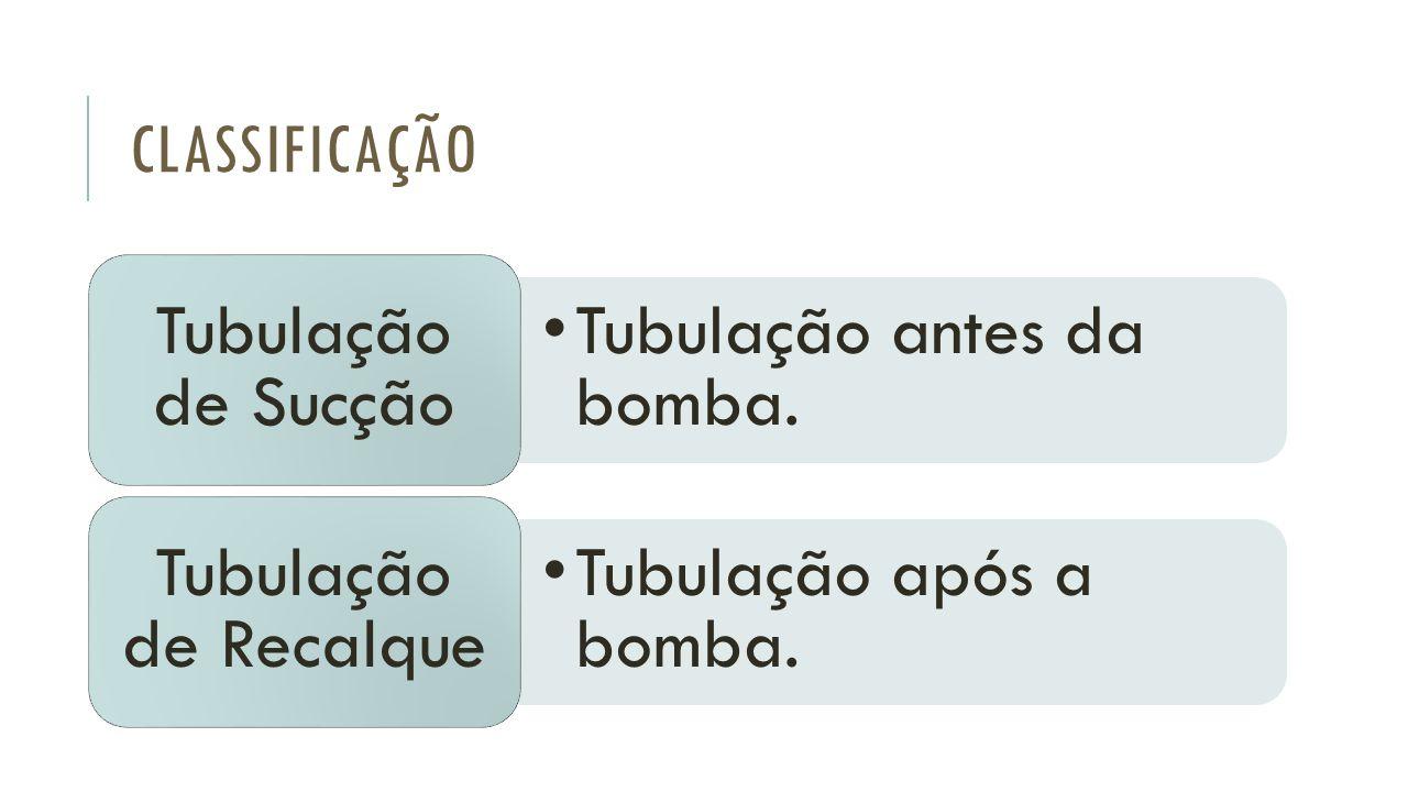Classificação Tubulação antes da bomba. Tubulação de Sucção.