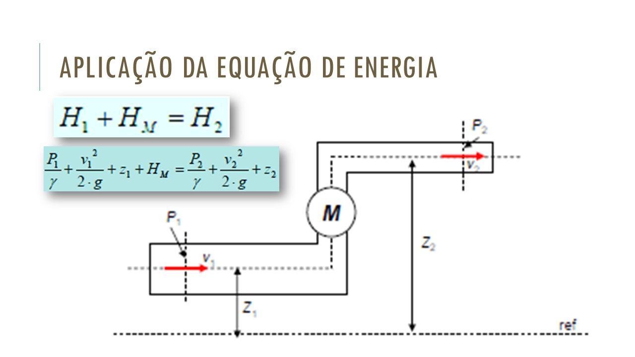 Aplicação da Equação de Energia
