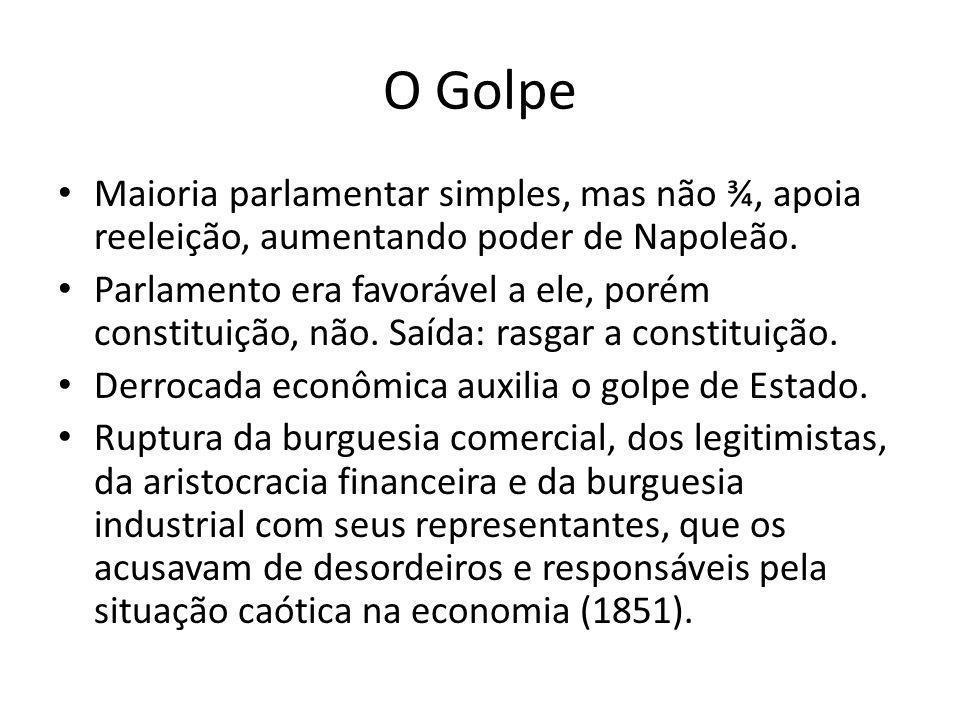 O Golpe Maioria parlamentar simples, mas não ¾, apoia reeleição, aumentando poder de Napoleão.