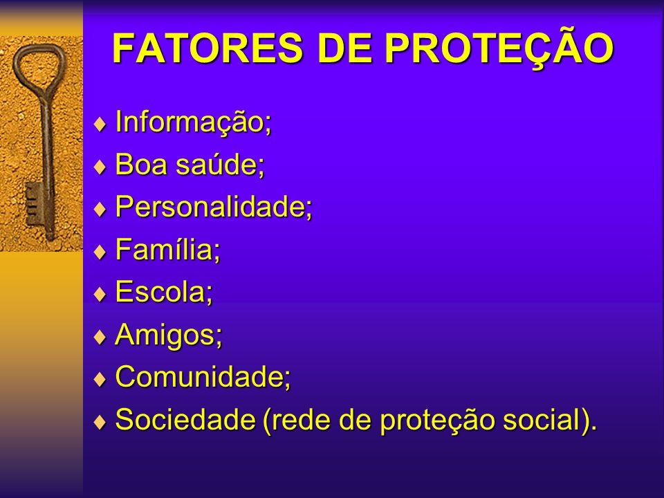 FATORES DE PROTEÇÃO Informação; Boa saúde; Personalidade; Família;