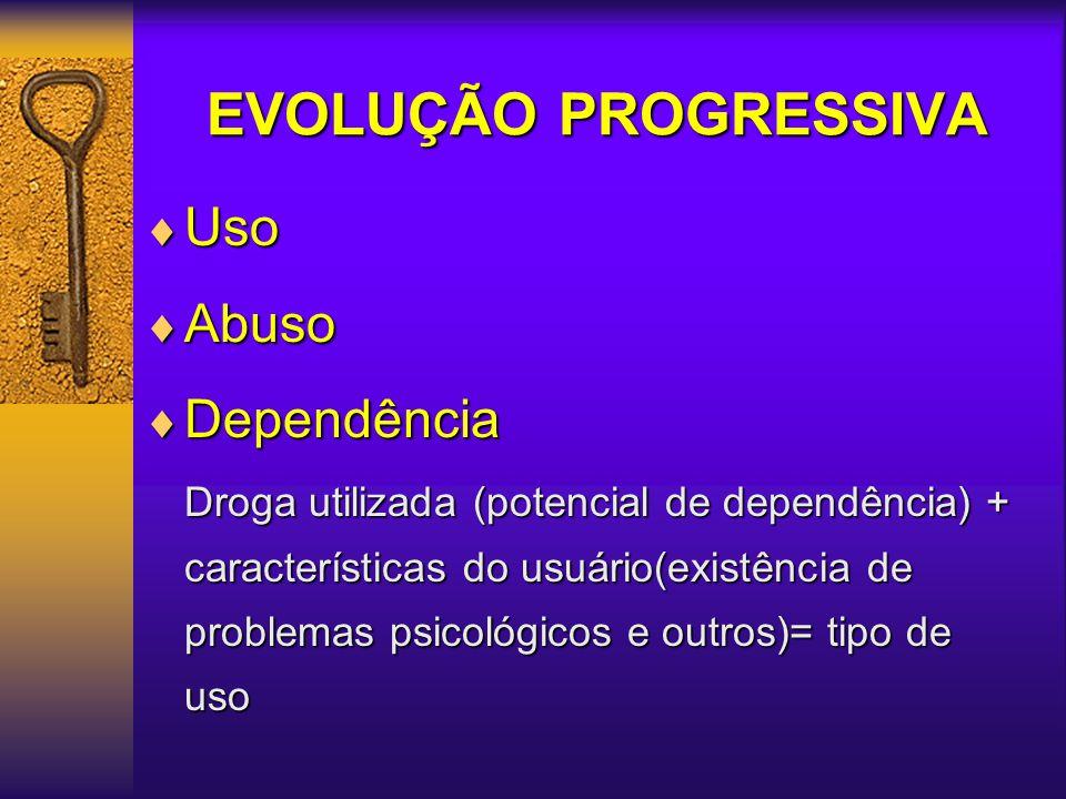 EVOLUÇÃO PROGRESSIVA Uso Abuso Dependência