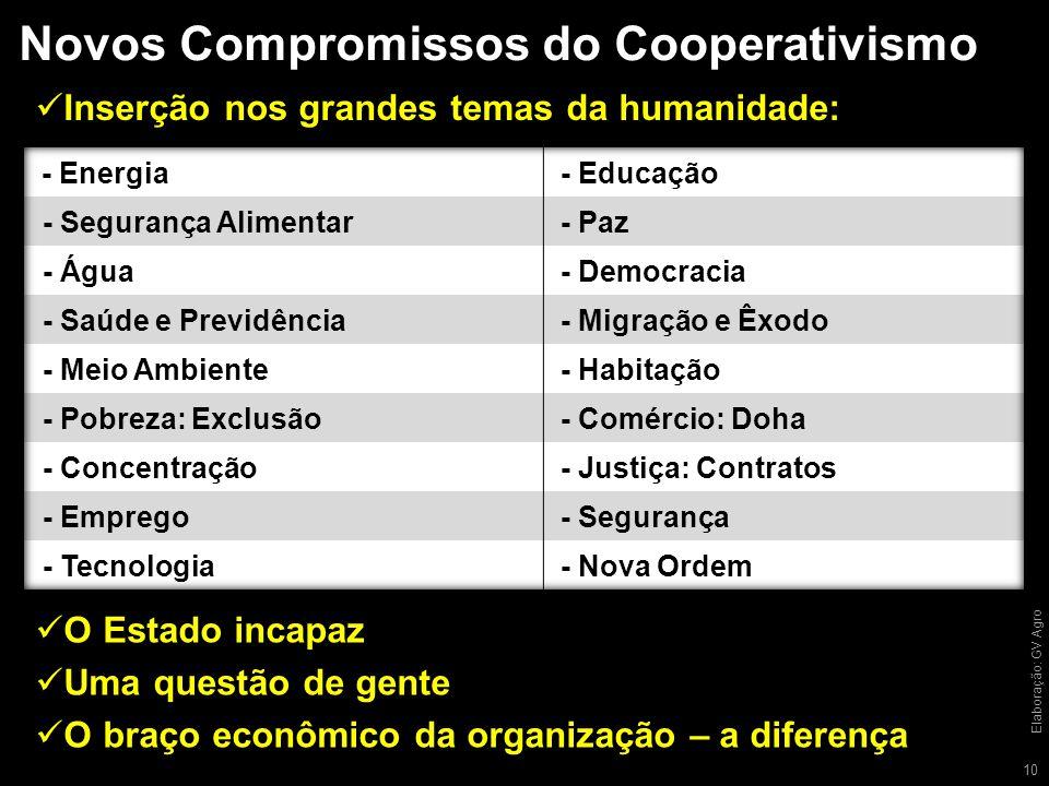 Novos Compromissos do Cooperativismo