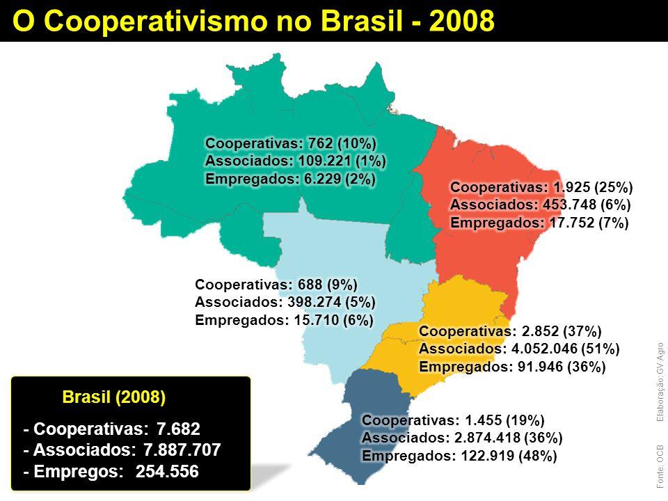 O Cooperativismo no Brasil - 2008