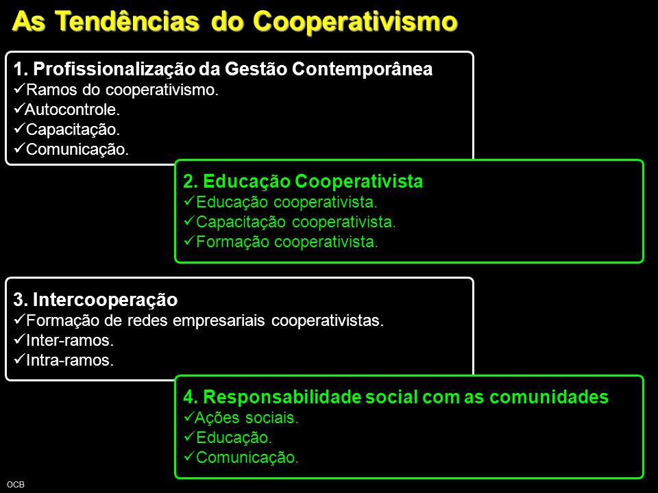 As Tendências do Cooperativismo