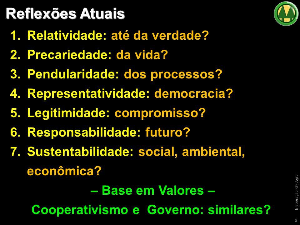 Cooperativismo e Governo: similares
