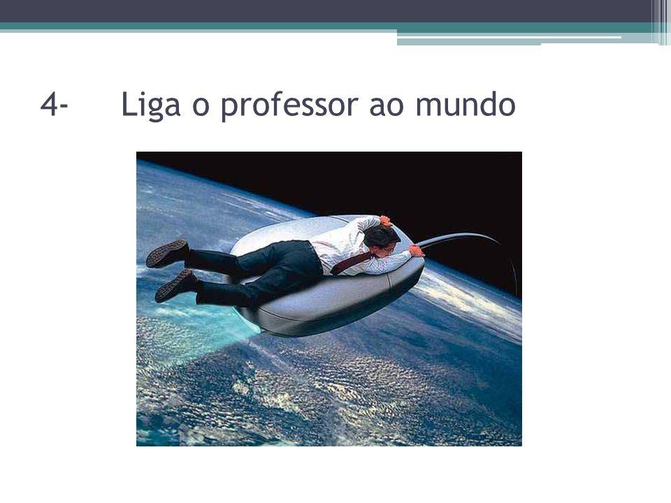 4- Liga o professor ao mundo