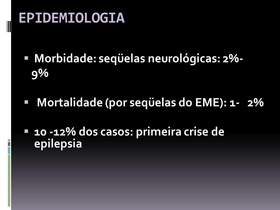 EPIDEMIOLOGIA Morbidade: seqüelas neurológicas: 2%- 9%
