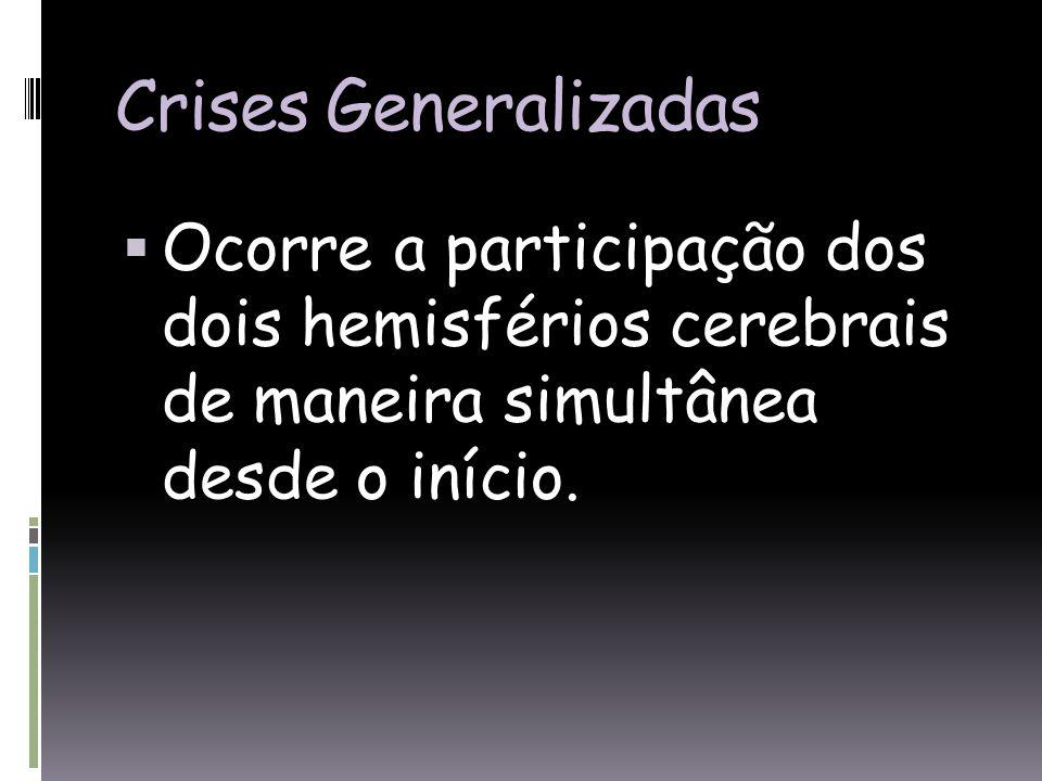 Crises Generalizadas Ocorre a participação dos dois hemisférios cerebrais de maneira simultânea desde o início.