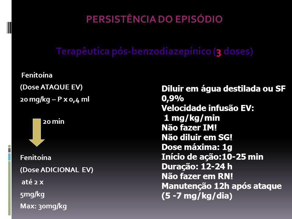 PERSISTÊNCIA DO EPISÓDIO Terapêutica pós-benzodiazepínico (3 doses)