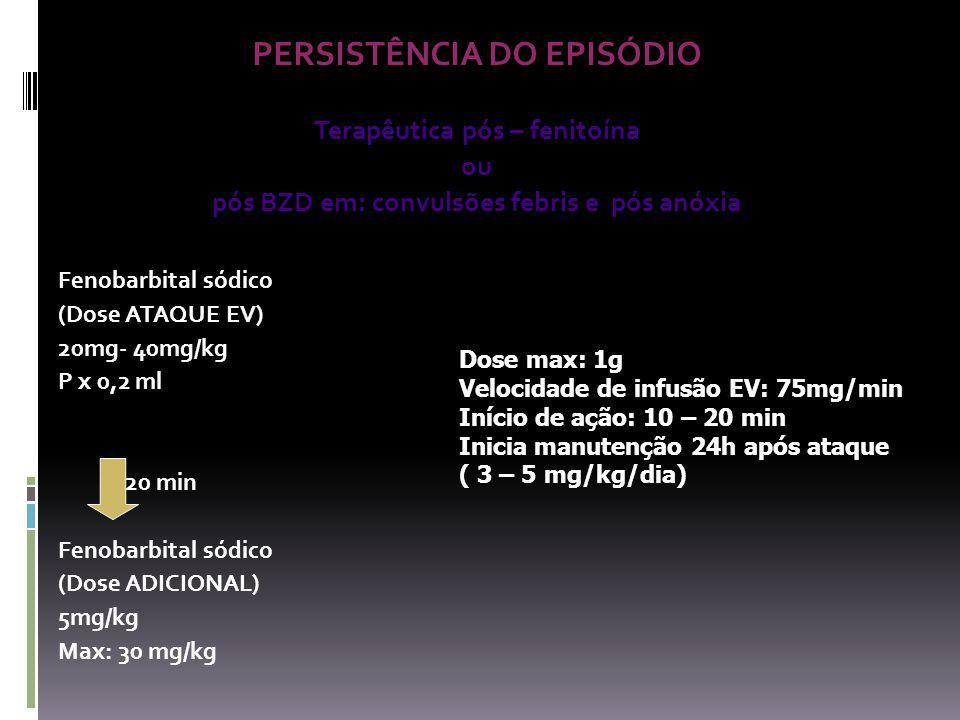 PERSISTÊNCIA DO EPISÓDIO