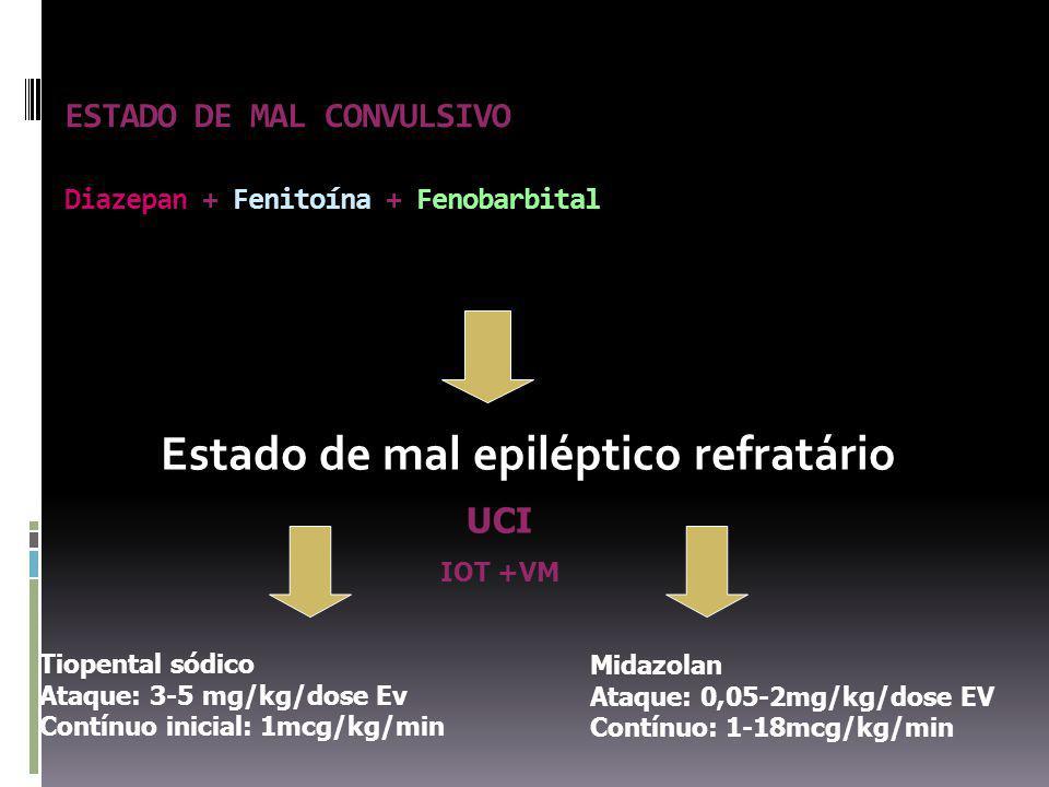 ESTADO DE MAL CONVULSIVO Diazepan + Fenitoína + Fenobarbital
