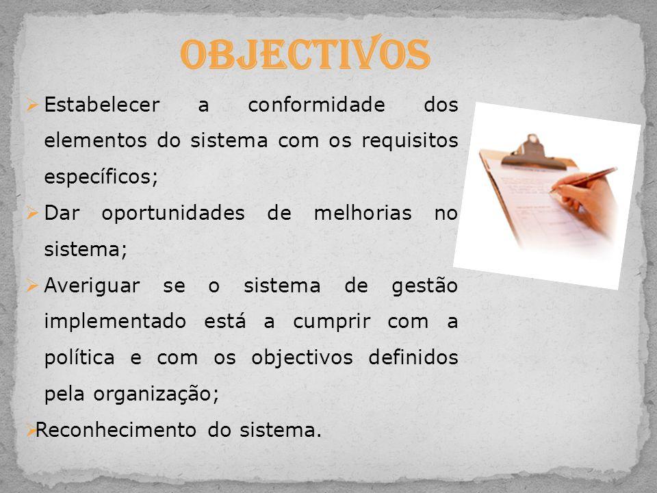 Objectivos Estabelecer a conformidade dos elementos do sistema com os requisitos específicos; Dar oportunidades de melhorias no sistema;