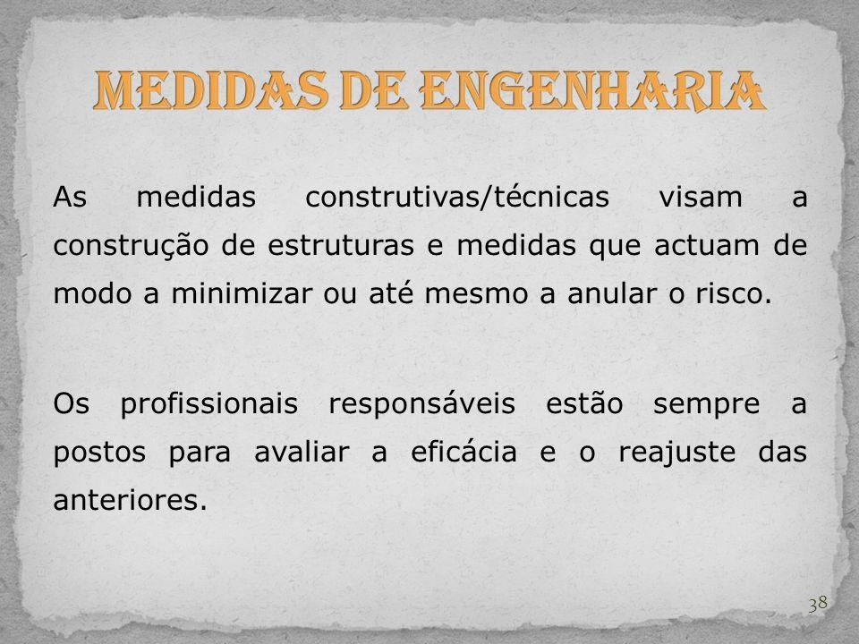 Medidas de Engenharia
