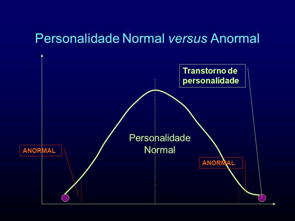 Personalidade Normal versus Anormal