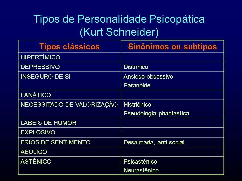 Tipos de Personalidade Psicopática (Kurt Schneider)