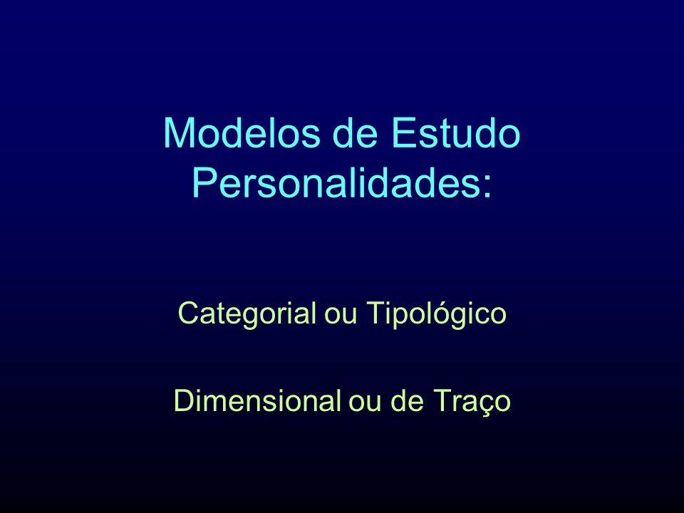 Modelos de Estudo Personalidades: