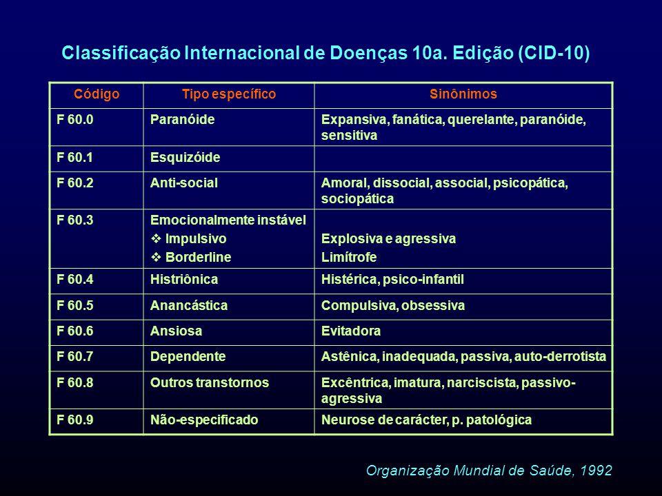 Classificação Internacional de Doenças 10a. Edição (CID-10)