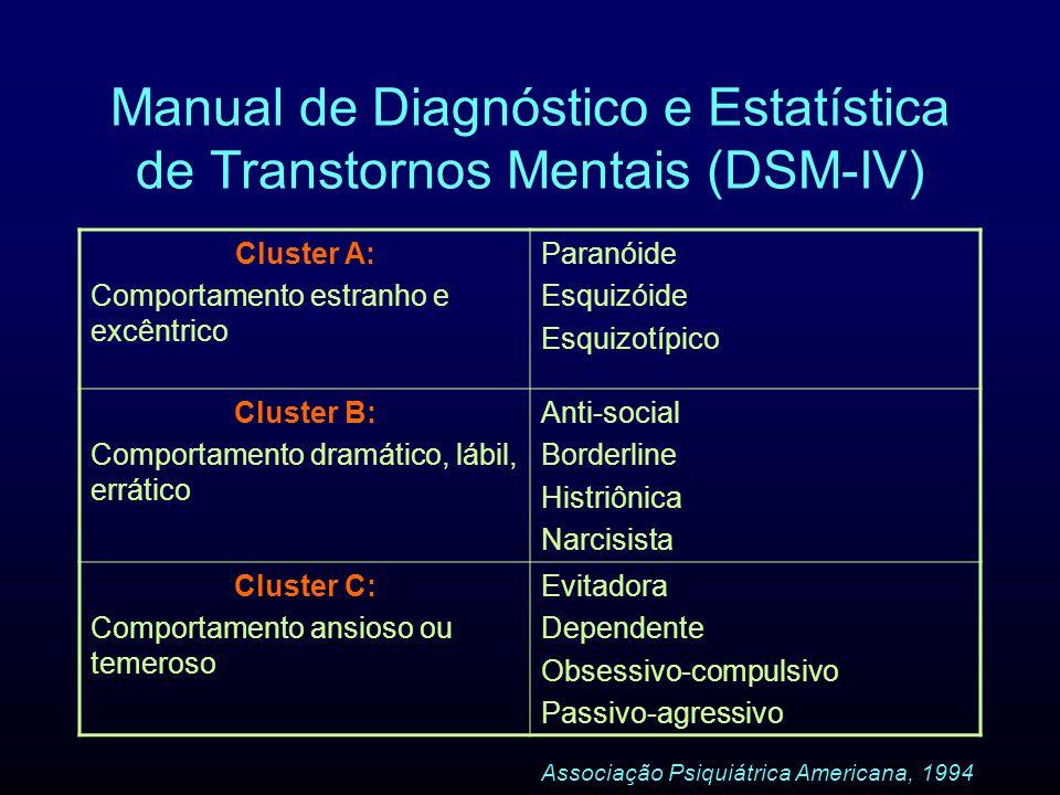 Manual de Diagnóstico e Estatística de Transtornos Mentais (DSM-IV)