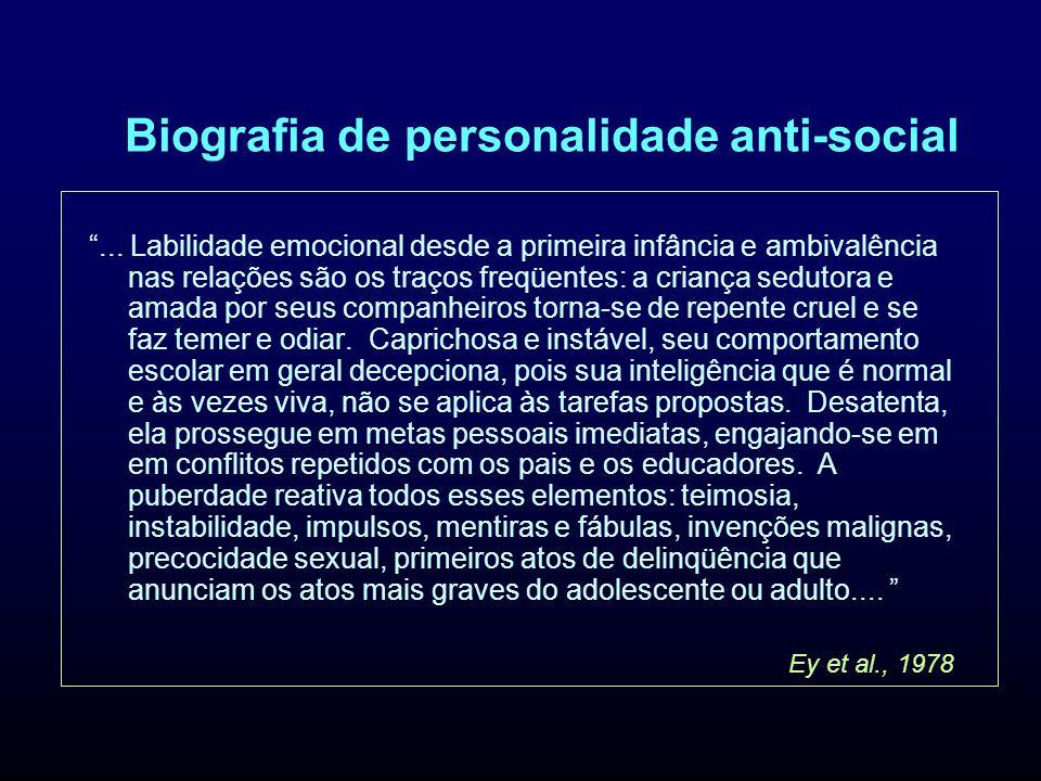 Biografia de personalidade anti-social