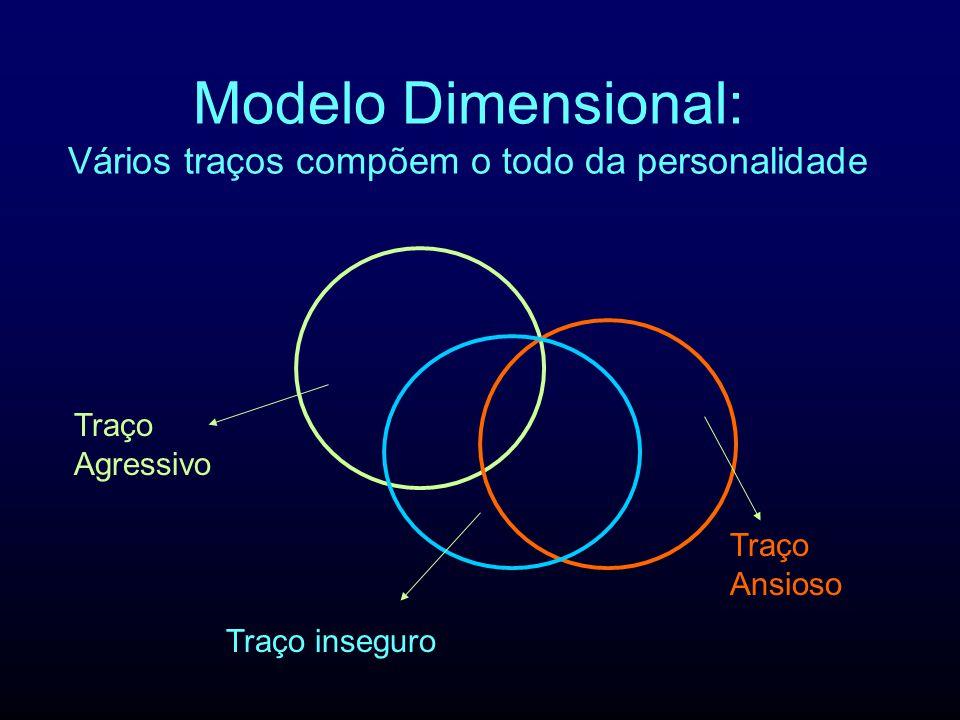 Modelo Dimensional: Vários traços compõem o todo da personalidade
