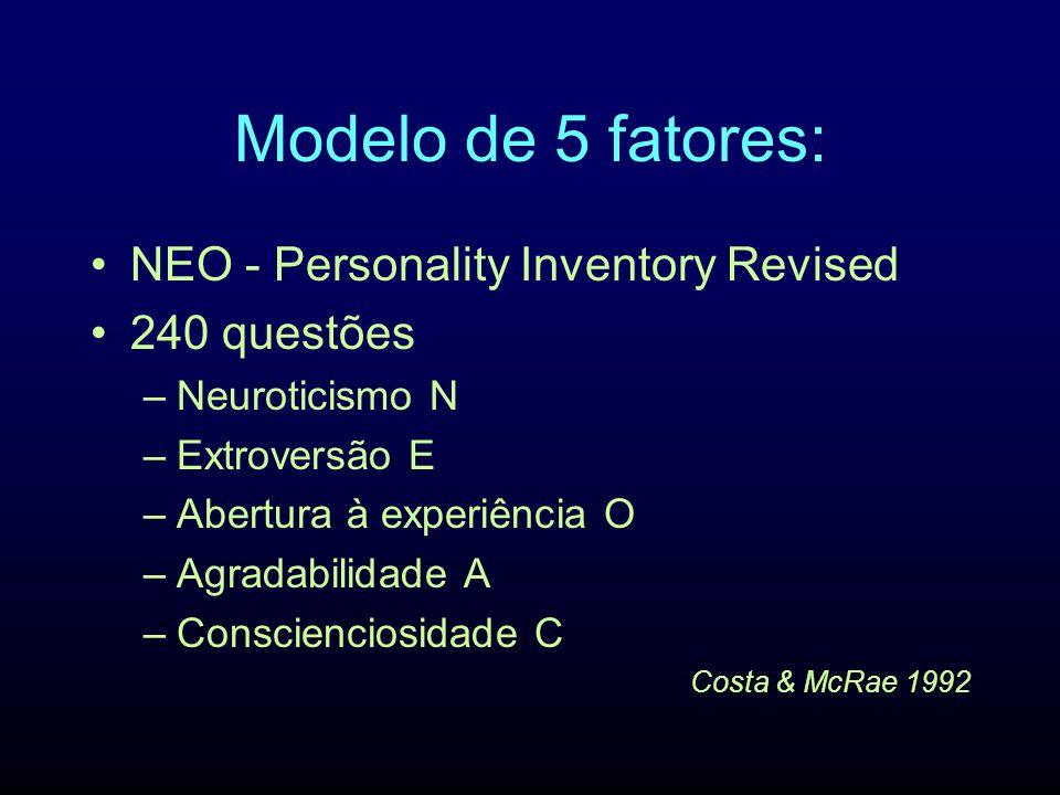 Modelo de 5 fatores: NEO - Personality Inventory Revised 240 questões