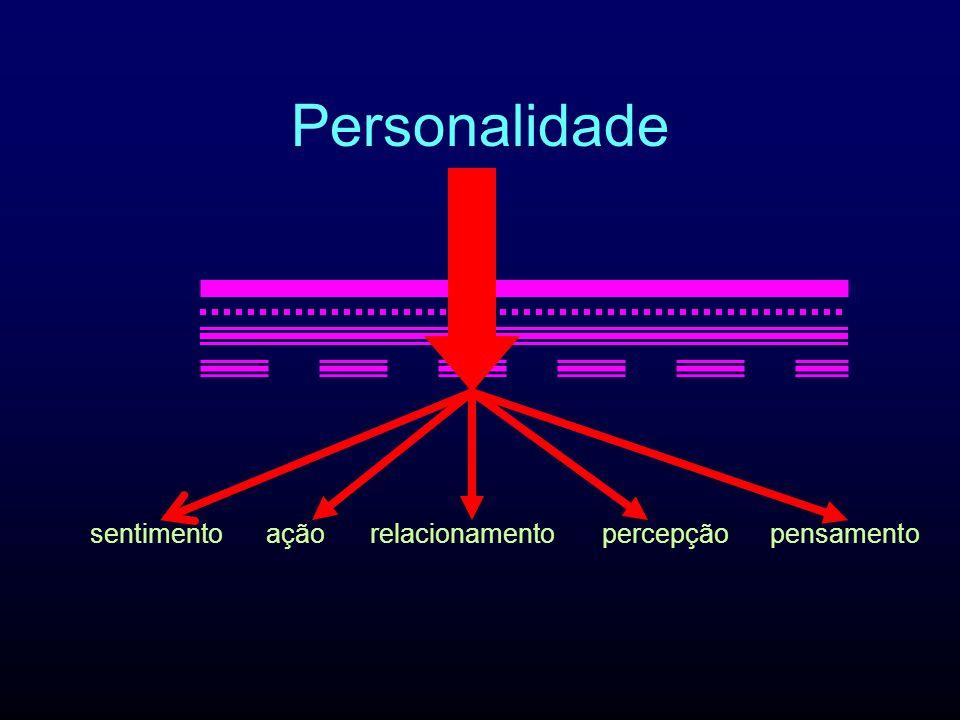 Personalidade sentimento ação relacionamento percepção pensamento