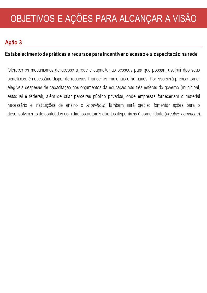 OBJETIVOS E AÇÕES PARA ALCANÇAR A VISÃO