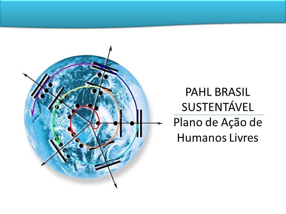 PAHL BRASIL SUSTENTÁVEL Plano de Ação de Humanos Livres