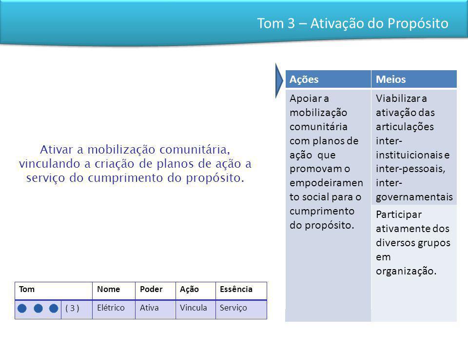 Tom 3 – Ativação do Propósito