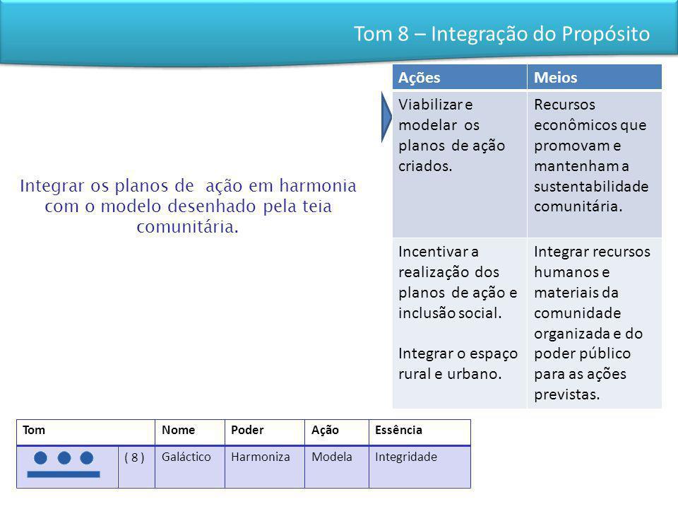Tom 8 – Integração do Propósito