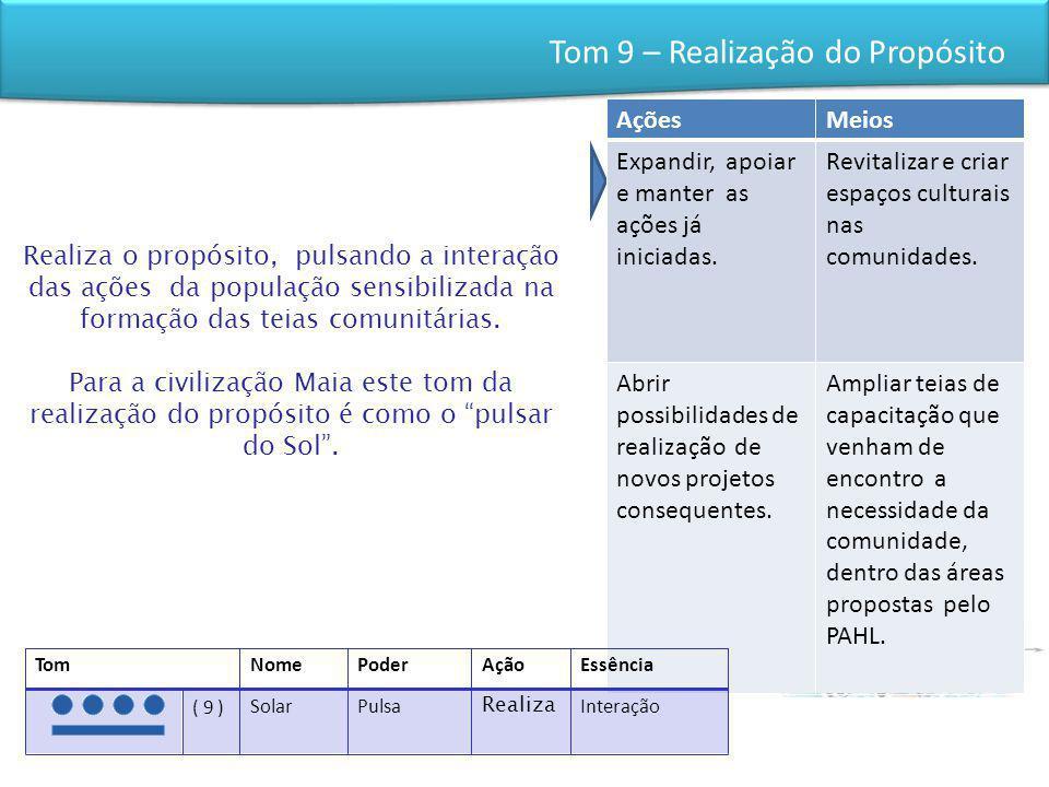 Tom 9 – Realização do Propósito