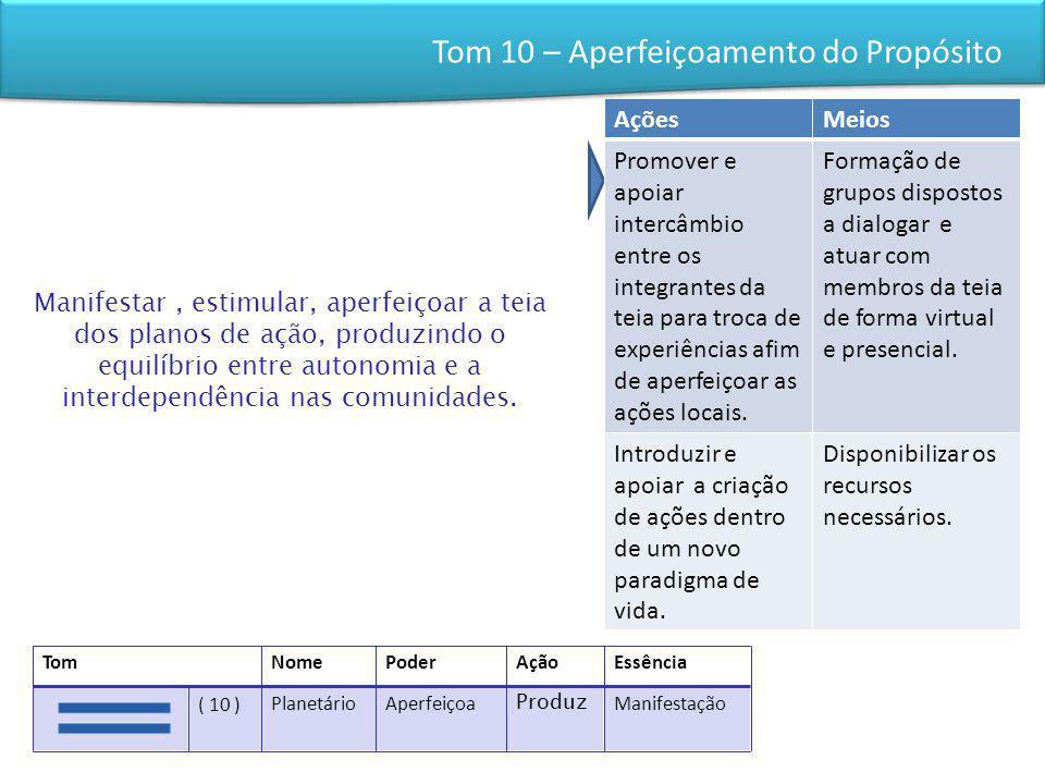 Tom 10 – Aperfeiçoamento do Propósito