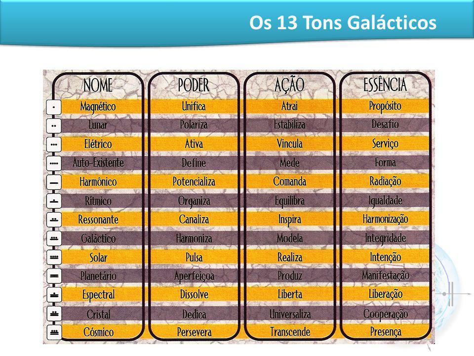 Os 13 Tons Galácticos