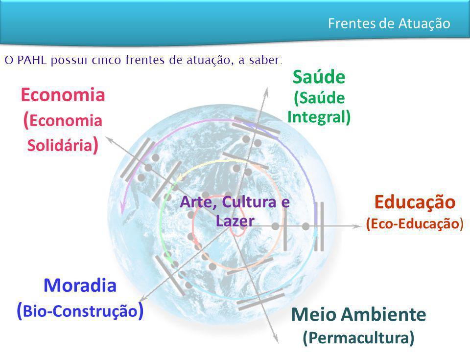 Saúde Economia (Economia Solidária) Educação Moradia (Bio-Construção)