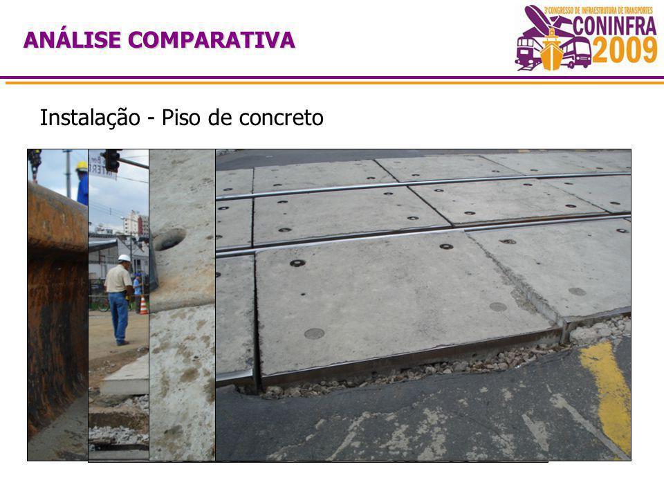 ANÁLISE COMPARATIVA Instalação - Piso de concreto