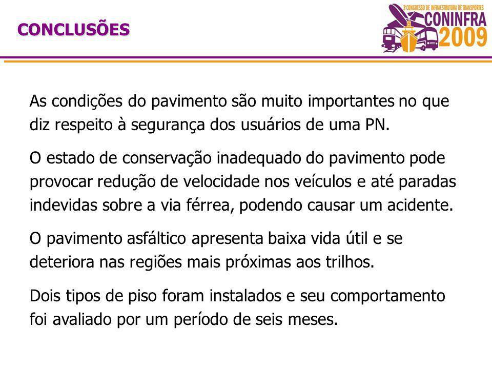 CONCLUSÕES As condições do pavimento são muito importantes no que diz respeito à segurança dos usuários de uma PN.