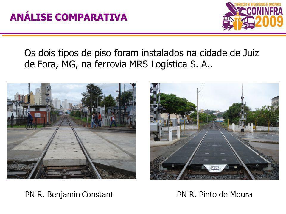 ANÁLISE COMPARATIVA Os dois tipos de piso foram instalados na cidade de Juiz de Fora, MG, na ferrovia MRS Logística S. A..