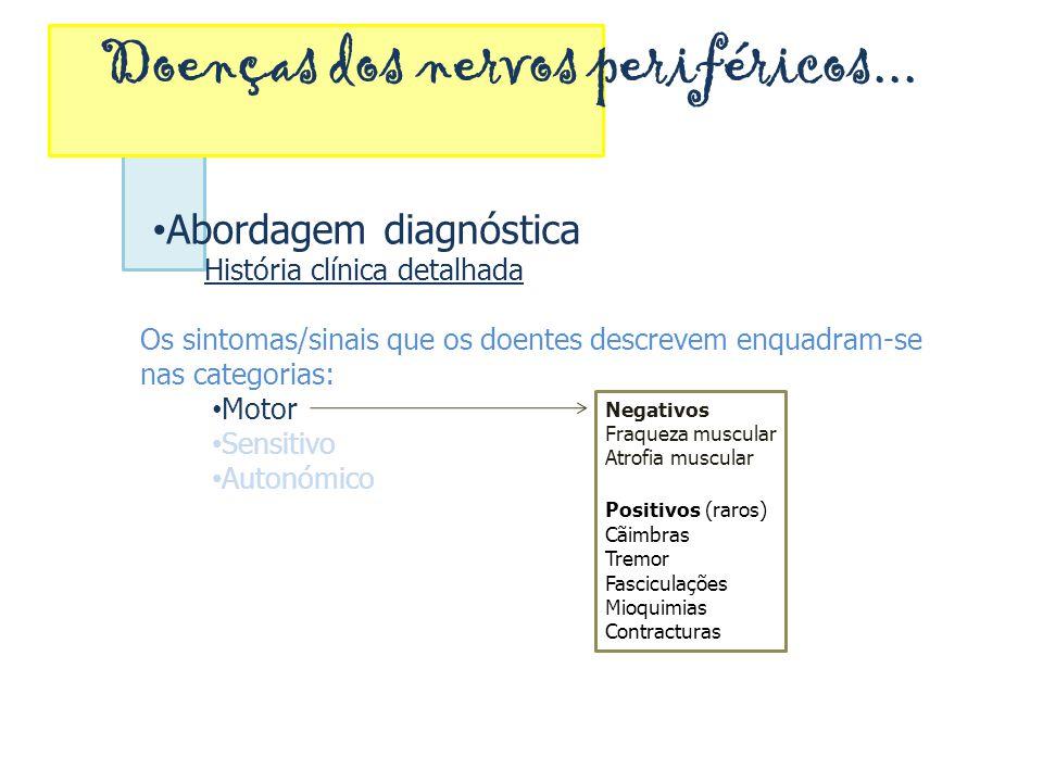 Doenças dos nervos periféricos...