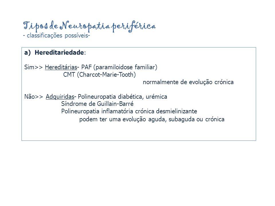 Tipos de Neuropatia periférica