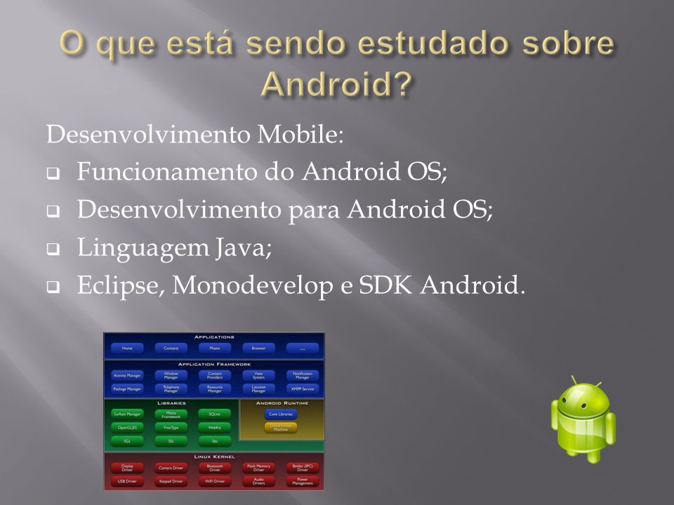 O que está sendo estudado sobre Android