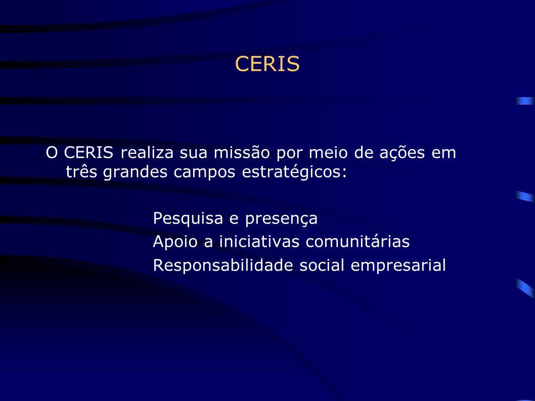 CERIS O CERIS realiza sua missão por meio de ações em três grandes campos estratégicos: Pesquisa e presença.