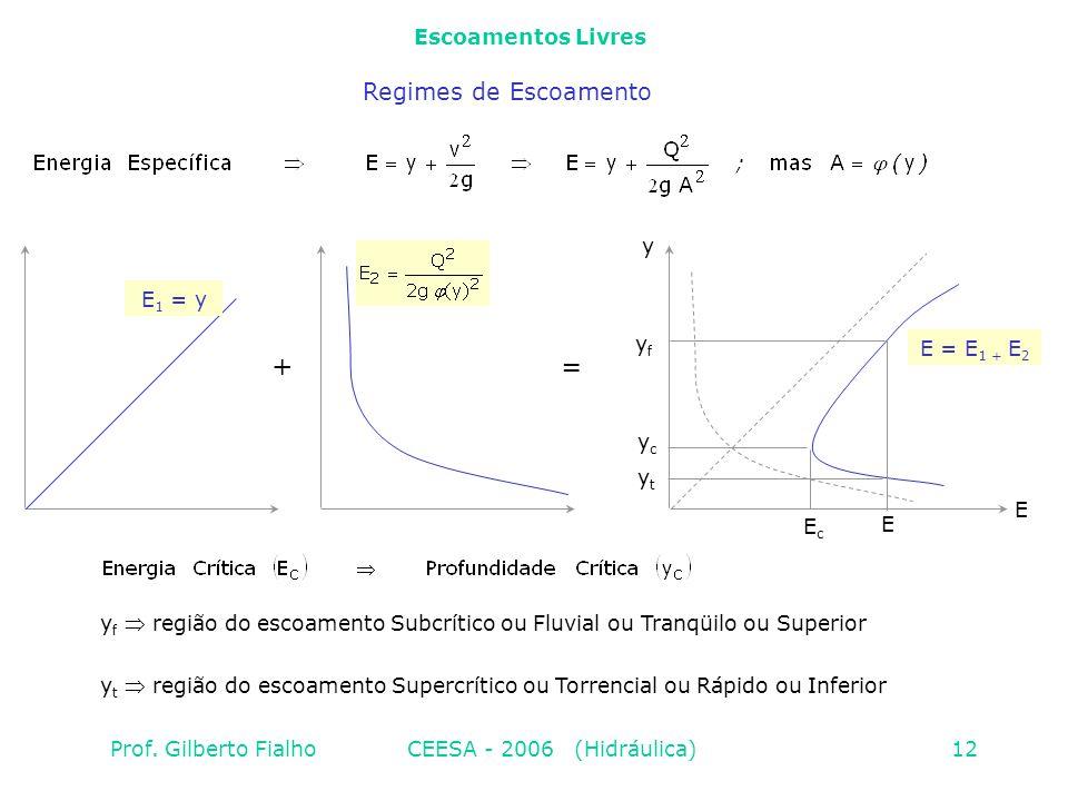 + = Regimes de Escoamento Escoamentos Livres y E1 = y yf E = E1 + E2
