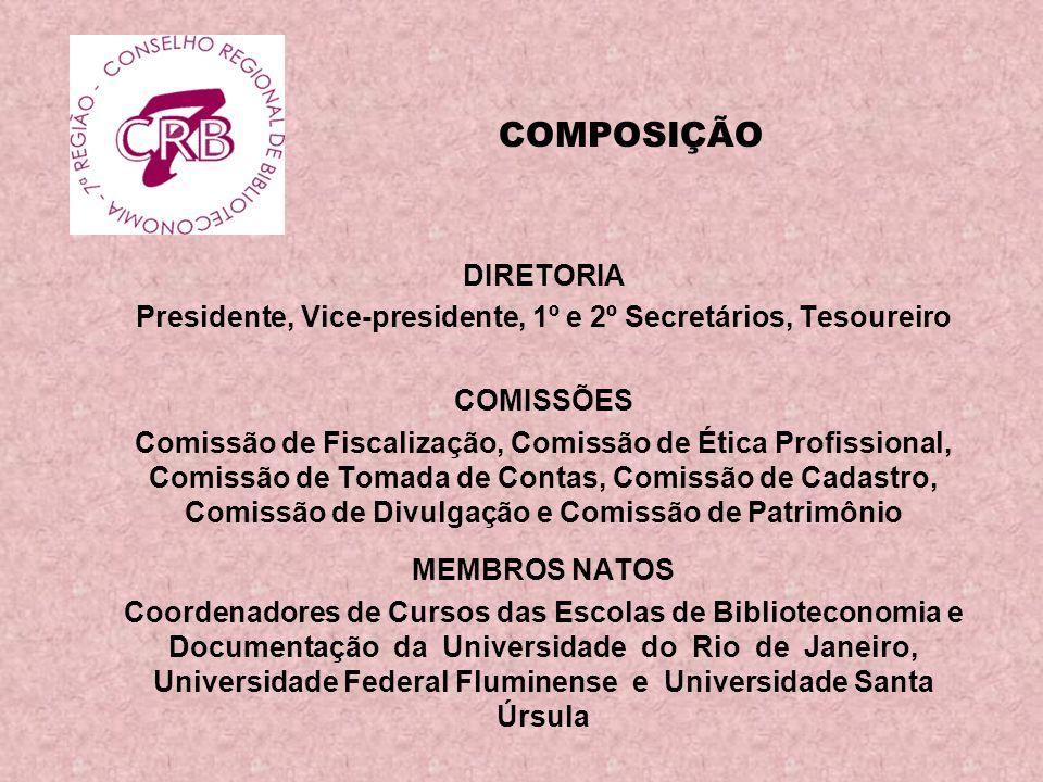 Presidente, Vice-presidente, 1º e 2º Secretários, Tesoureiro